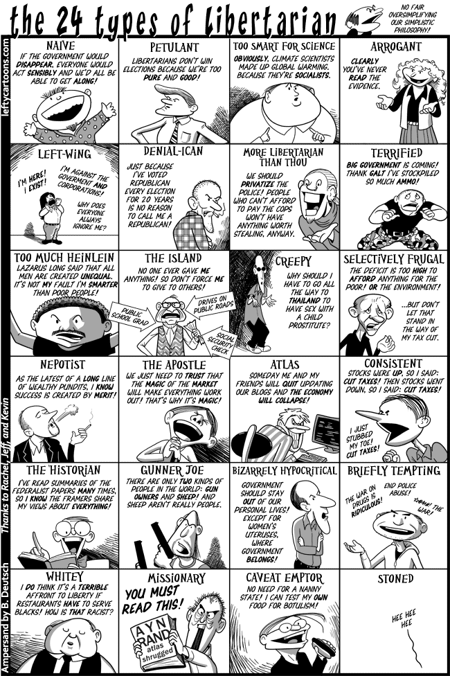 24 Types of Libertarian
